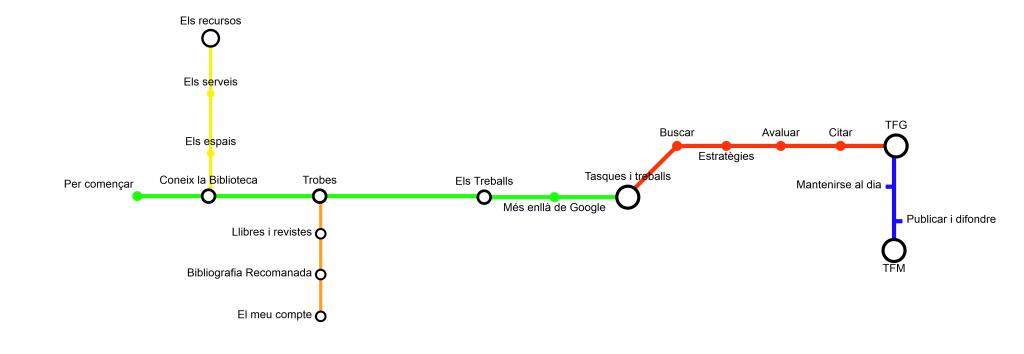 metromayans